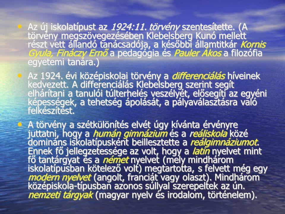 Az új iskolatípust az 1924:11. törvény szentesítette. (A törvény megszövegezésében Klebelsberg Kunó mellett részt vett állandó tanácsadója, a későbbi
