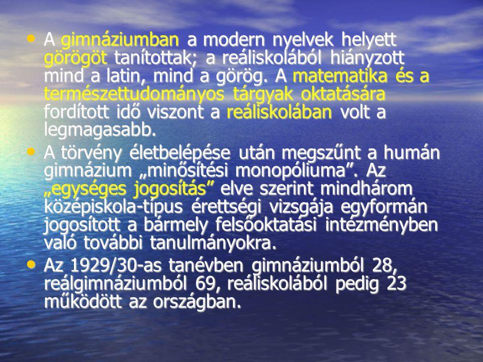 A gimnáziumban a modern nyelvek helyett görögöt tanítottak; a reáliskolából hiányzott mind a latin, mind a görög.
