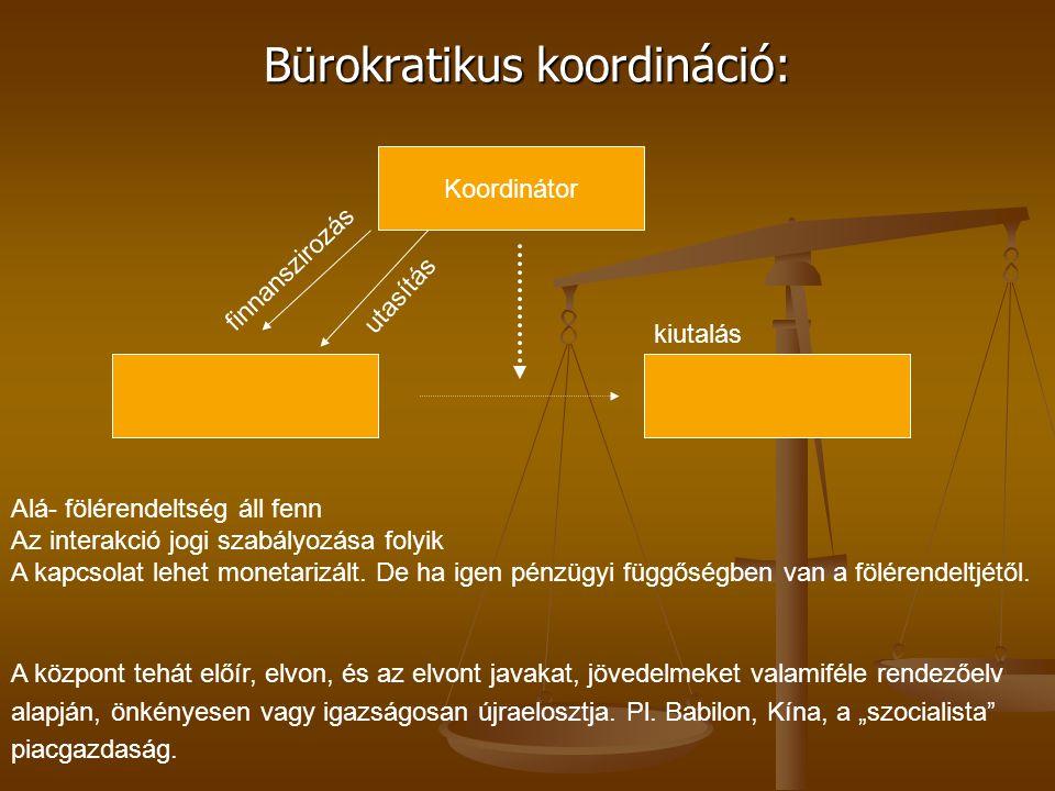Bürokratikus koordináció: Koordinátor finnanszirozás utasítás kiutalás Alá- fölérendeltség áll fenn Az interakció jogi szabályozása folyik A kapcsolat