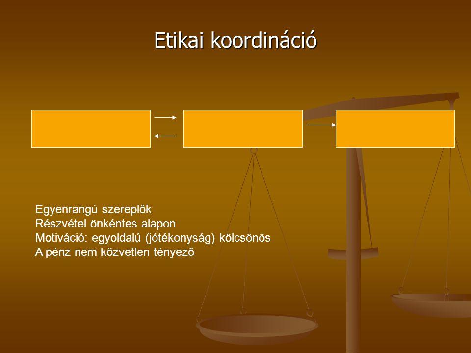 Etikai koordináció Egyenrangú szereplők Részvétel önkéntes alapon Motiváció: egyoldalú (jótékonyság) kölcsönös A pénz nem közvetlen tényező