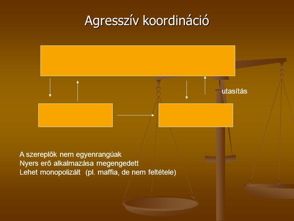 Agresszív koordináció utasítás A szereplők nem egyenrangúak Nyers erő alkalmazása megengedett Lehet monopolizált (pl. maffia, de nem feltétele)