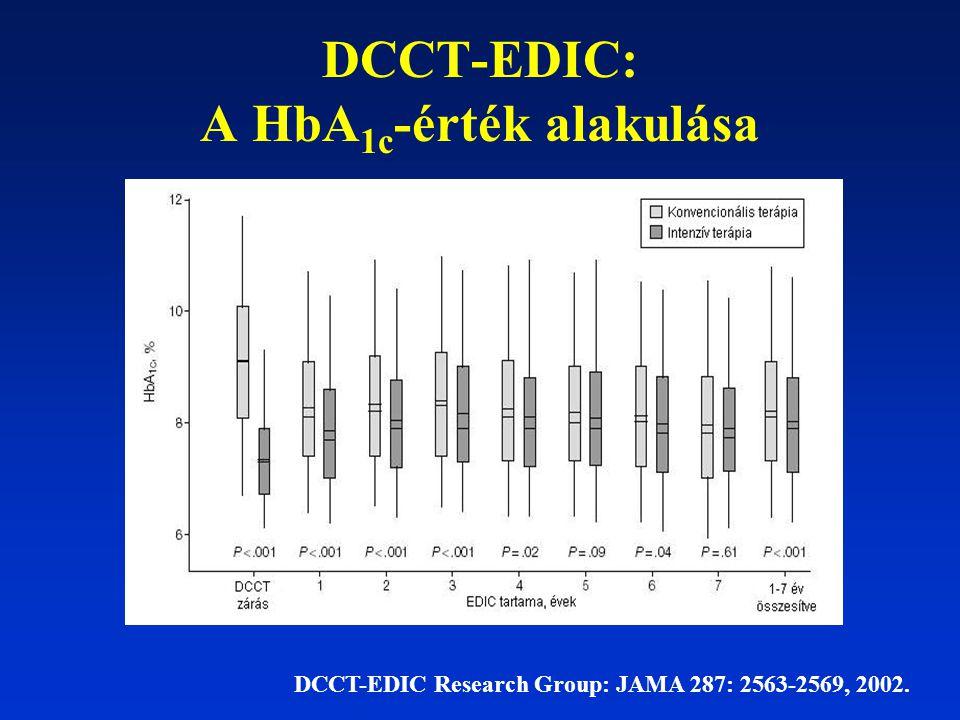 DCCT-EDIC: A HbA 1c -érték alakulása DCCT-EDIC Research Group: JAMA 287: 2563-2569, 2002.