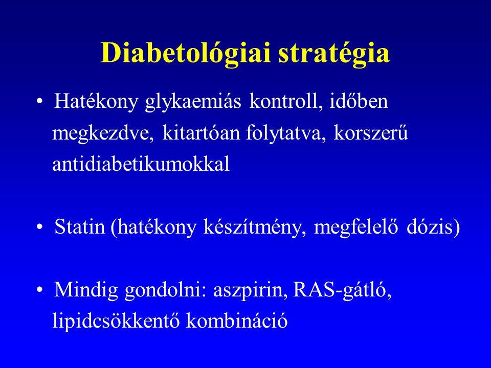 Diabetológiai stratégia Hatékony glykaemiás kontroll, időben megkezdve, kitartóan folytatva, korszerű antidiabetikumokkal Statin (hatékony készítmény,
