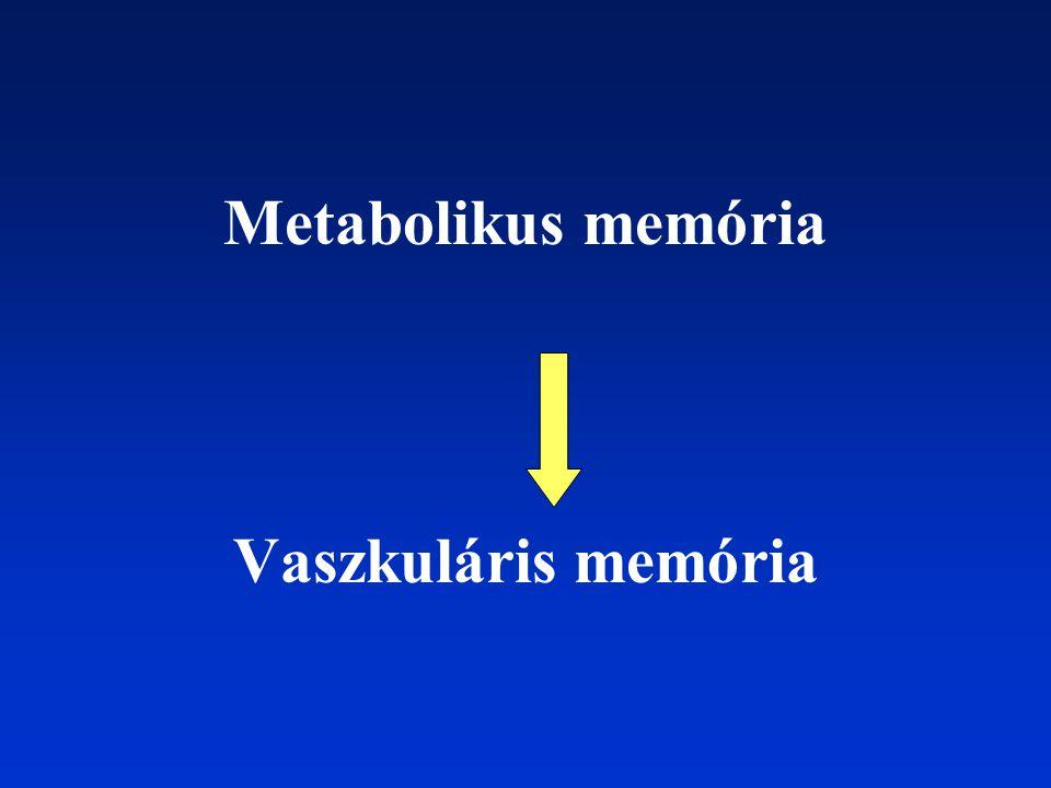 DCCT (HbA 1c értékek a konvencionális és az intenzív kezelésen lévő csoportban Goal of intensive therapy Con Int Study years HbA 1C % 0123 456789 5.0 6.0 7.0 8.0 9.0 10.0 11.0 N Engl J Med 329: 977-986, 1993.