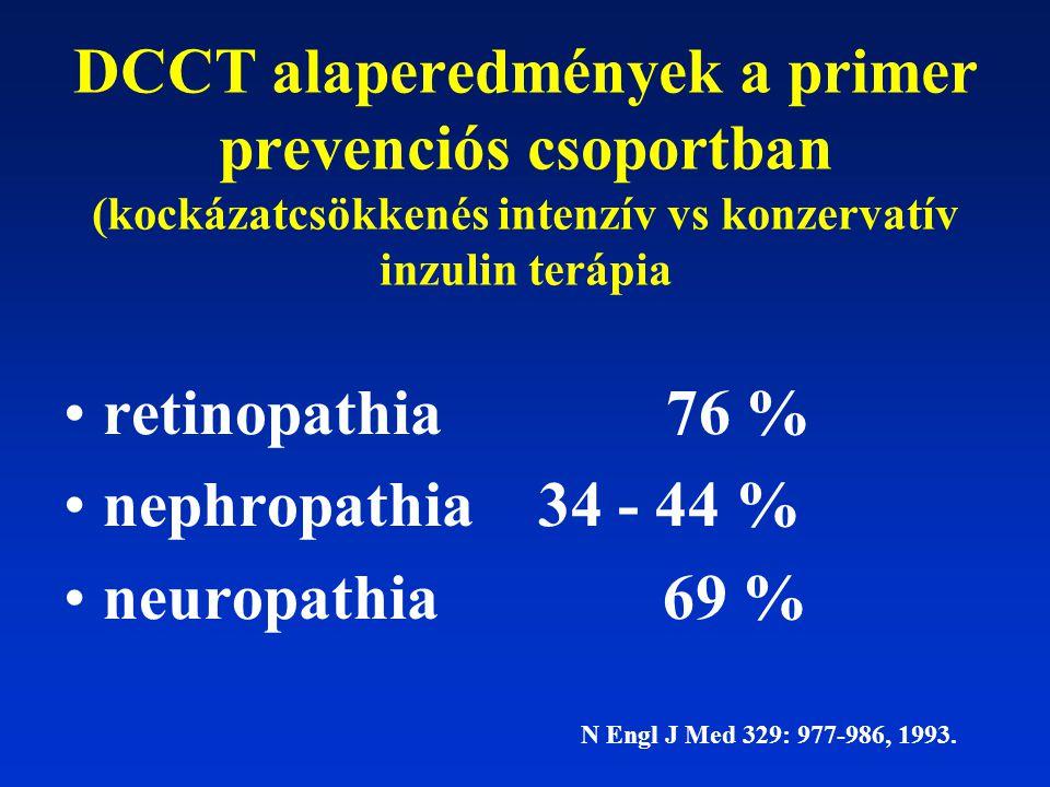 """""""Bad glycemic legacy A korai, célérték-orientált kezelés elmulasztásának következménye Del Prato S: Diabetologia 52: 1219-1226, 2009."""