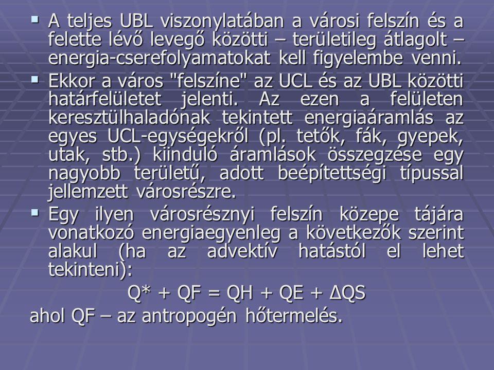  A teljes UBL viszonylatában a városi felszín és a felette lévő levegő közötti – területileg átlagolt – energia-cserefolyamatokat kell figyelembe ven