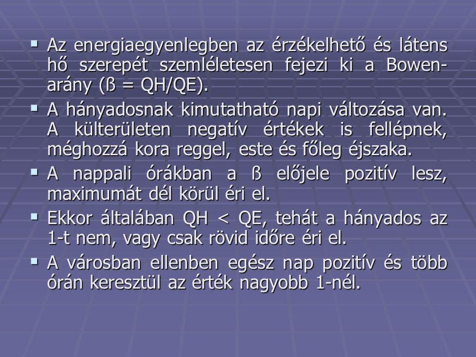  Az energiaegyenlegben az érzékelhető és látens hő szerepét szemléletesen fejezi ki a Bowen- arány (ß = QH/QE).  A hányadosnak kimutatható napi vált