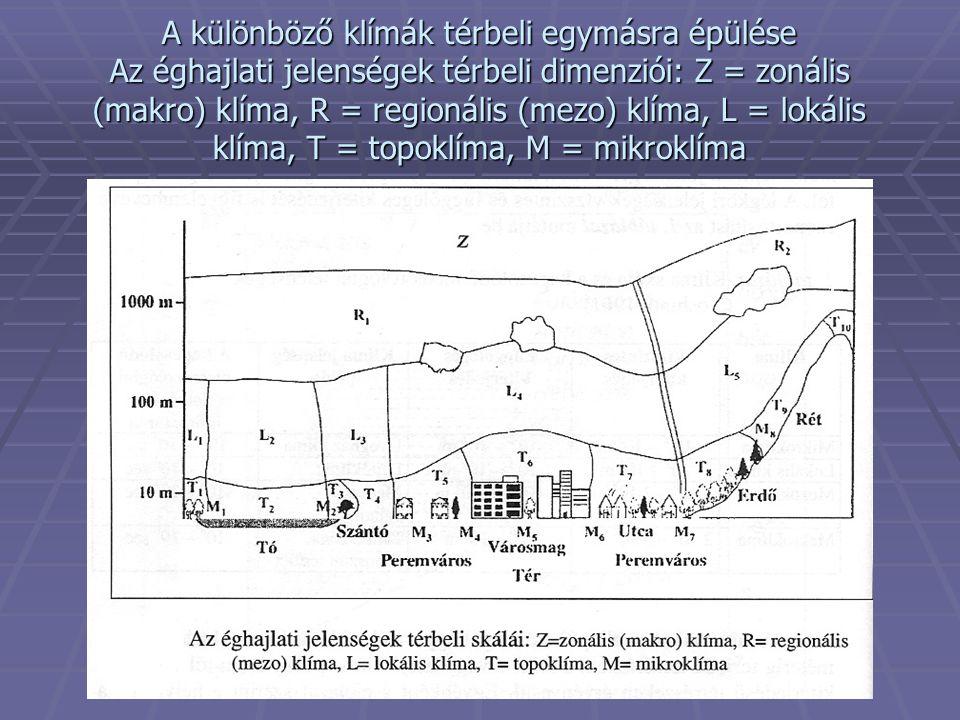 Az energiaegyenleg összetevőinek tipikus arányai az átlagos napi sugárzási mérleghez viszonyítva a külterületen, az elővárosban és a belvárosban