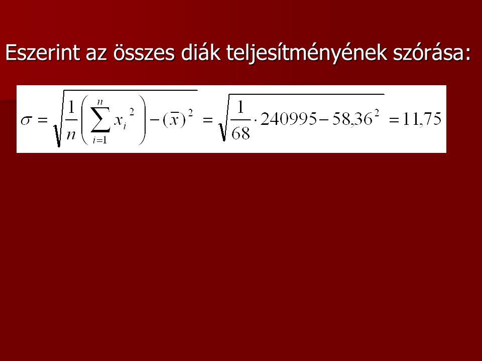 folytatás→ → → → Ezek szerint az összes teljesítmény négyzetének összege 240 0995.