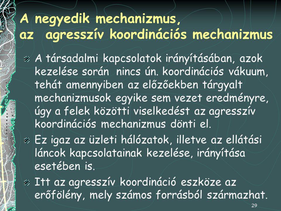 29 A negyedik mechanizmus, az agresszív koordinációs mechanizmus A társadalmi kapcsolatok irányításában, azok kezelése során nincs ún. koordinációs vá