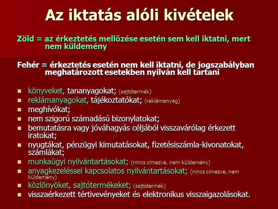 Irattárazás I.Jogalap: 335/2005. (XII.