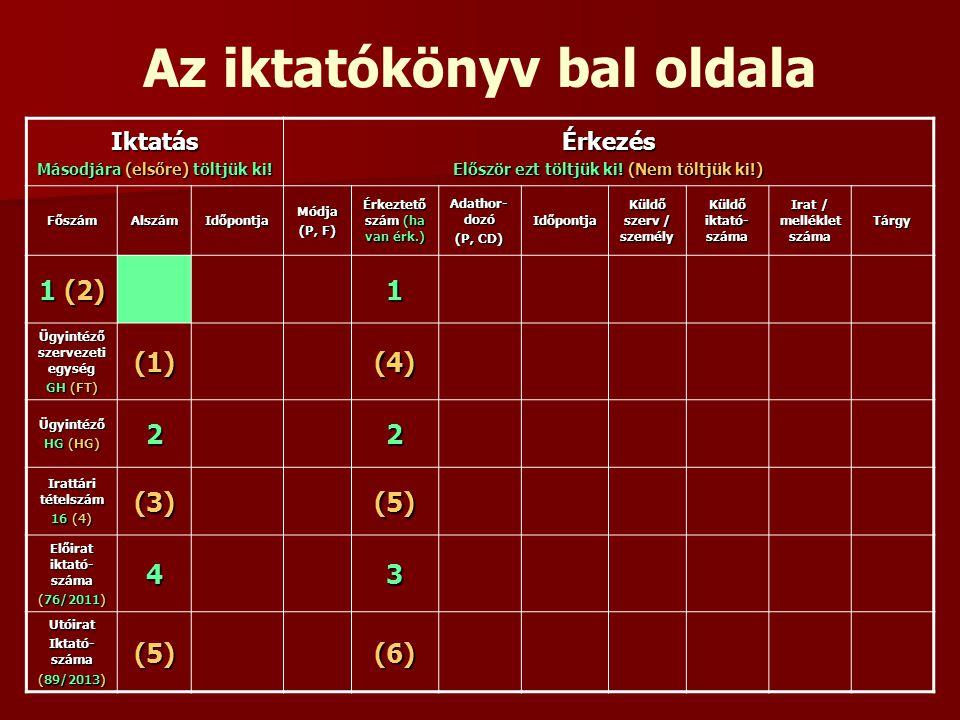 A köziratok levéltárba adása II.Jogalap: 335/2005.
