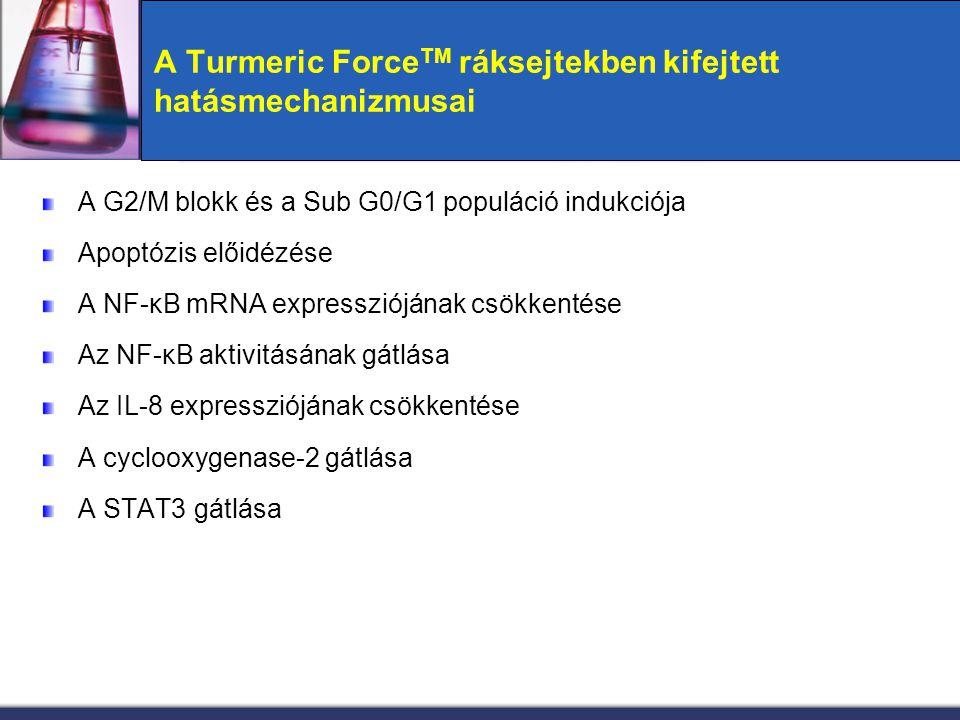 A Turmeric Force TM ráksejtekben kifejtett hatásmechanizmusai A G2/M blokk és a Sub G0/G1 populáció indukciója Apoptózis előidézése A NF-κB mRNA expre