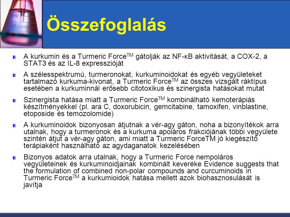 Összefoglalás A kurkumin és a Turmeric Force TM gátolják az NF-κB aktivitását, a COX-2, a STAT3 és az IL-8 expresszióját A szélesspektrumú, turmeronok