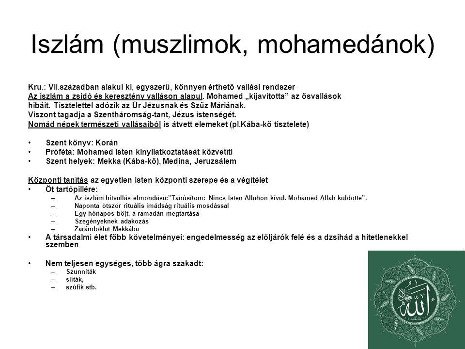 Iszlám (muszlimok, mohamedánok) Kru.: VII.században alakul ki, egyszerű, könnyen érthető vallási rendszer Az iszlám a zsidó és keresztény valláson alapul.