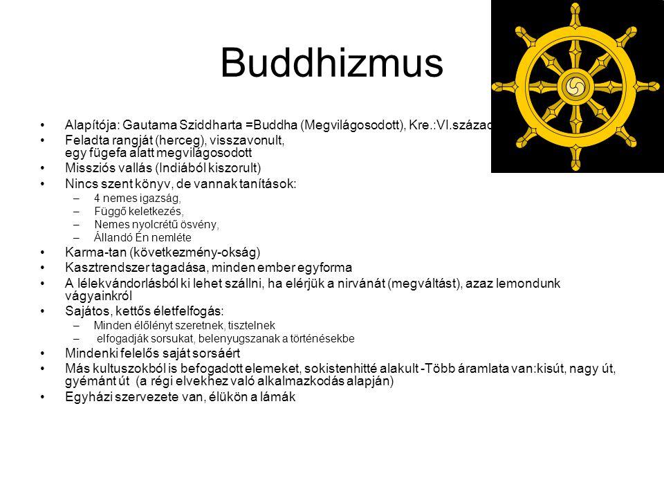 Buddhizmus Alapítója: Gautama Sziddharta =Buddha (Megvilágosodott), Kre.:VI.században Feladta rangját (herceg), visszavonult, egy fügefa alatt megvilágosodott Missziós vallás (Indiából kiszorult) Nincs szent könyv, de vannak tanítások: –4 nemes igazság, –Függő keletkezés, –Nemes nyolcrétű ösvény, –Állandó Én nemléte Karma-tan (következmény-okság) Kasztrendszer tagadása, minden ember egyforma A lélekvándorlásból ki lehet szállni, ha elérjük a nirvánát (megváltást), azaz lemondunk vágyainkról Sajátos, kettős életfelfogás: –Minden élőlényt szeretnek, tisztelnek – elfogadják sorsukat, belenyugszanak a történésekbe Mindenki felelős saját sorsáért Más kultuszokból is befogadott elemeket, sokistenhitté alakult -Több áramlata van:kisút, nagy út, gyémánt út (a régi elvekhez való alkalmazkodás alapján) Egyházi szervezete van, élükön a lámák