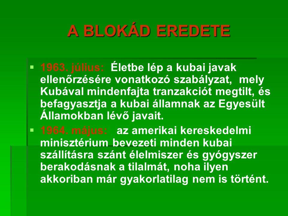A BLOKÁD EREDETE A BLOKÁD EREDETE   1963.