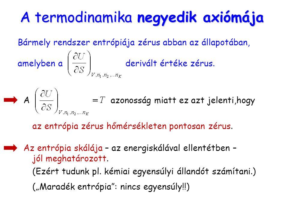 A termodinamika negyedik axiómája Bármely rendszer entrópiája zérus abban az állapotában, amelyben a derivált értéke zérus. A azonosság miatt ez azt j