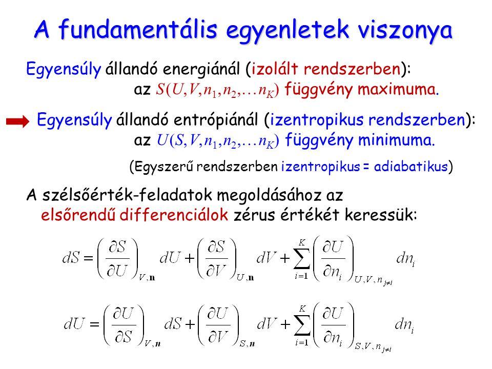 A fundamentális egyenletek viszonya Egyensúly állandó energiánál (izolált rendszerben): az S (U, V, n 1, n 2,… n K ) függvény maximuma. Egyensúly álla
