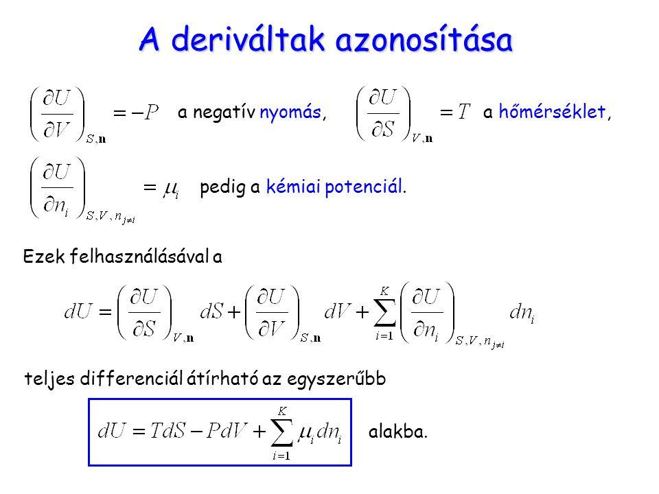 A deriváltak azonosítása a negatív nyomás, a hőmérséklet, pedig a kémiai potenciál. Ezek felhasználásával a teljes differenciál átírható az egyszerűbb