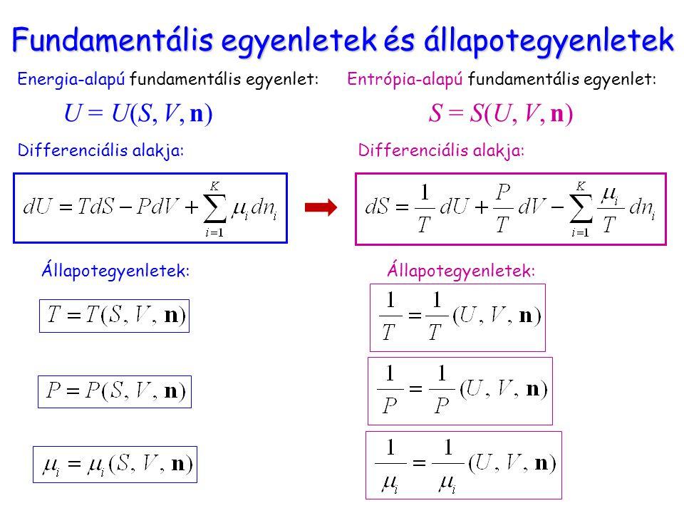 Fundamentális egyenletek és állapotegyenletek Állapotegyenletek: Energia-alapú fundamentális egyenlet: Entrópia-alapú fundamentális egyenlet: U = U(S,