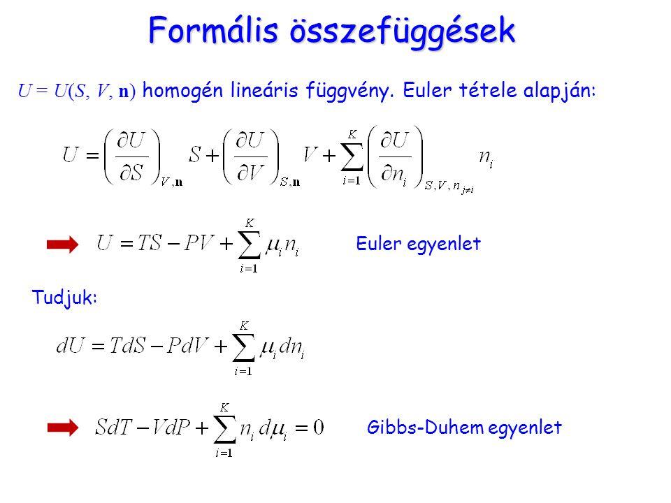 Formális összefüggések U = U(S, V, n) homogén lineáris függvény. Euler tétele alapján: Euler egyenlet Gibbs-Duhem egyenlet Tudjuk: