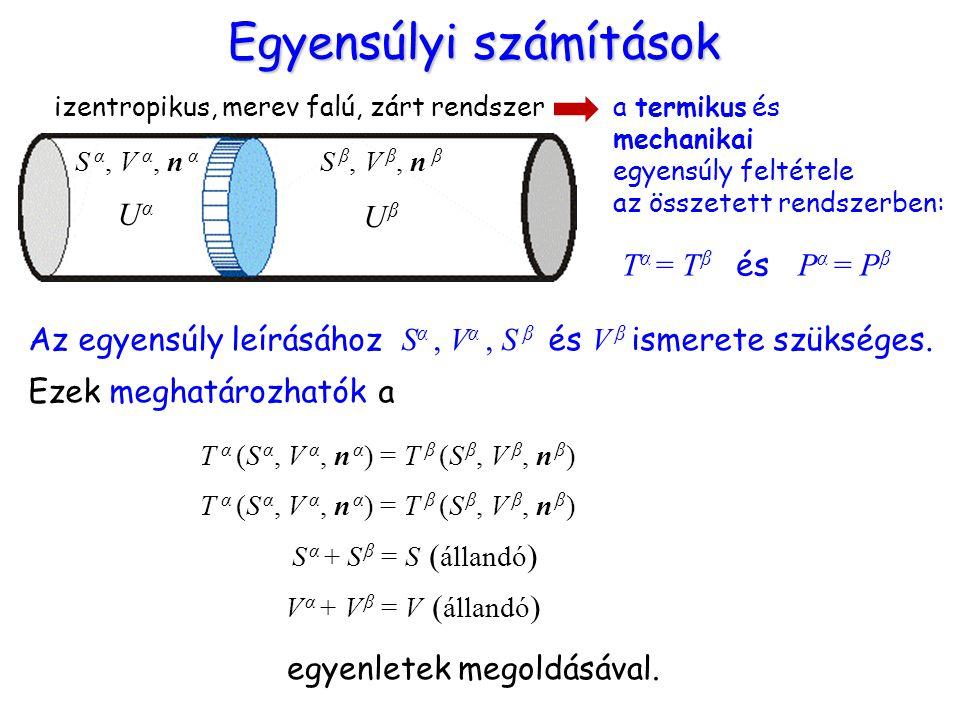 Egyensúlyi számítások izentropikus, merev falú, zárt rendszer S α, V α, n α S β, V β, n β a termikus és mechanikai egyensúly feltétele az összetett re