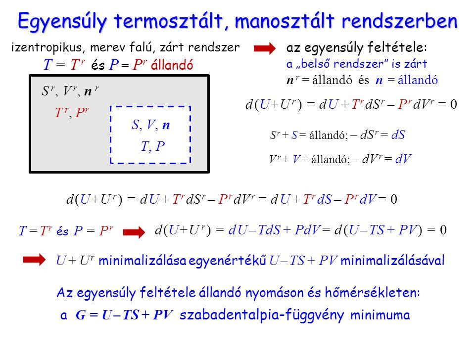 Egyensúly termosztált, manosztált rendszerben izentropikus, merev falú, zárt rendszer T = T r és P = P r állandó S r, V r, n r T r, P r S, V, n T, P a