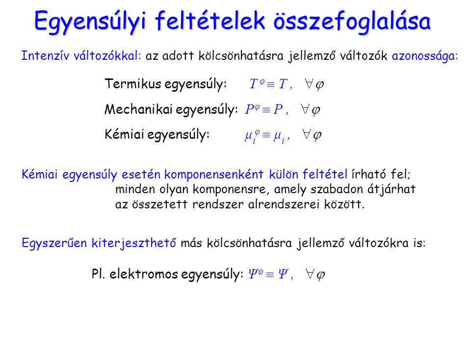 Egyensúlyi feltételek összefoglalása Intenzív változókkal: az adott kölcsönhatásra jellemző változók azonossága: Termikus egyensúly: T φ  T,  Mecha