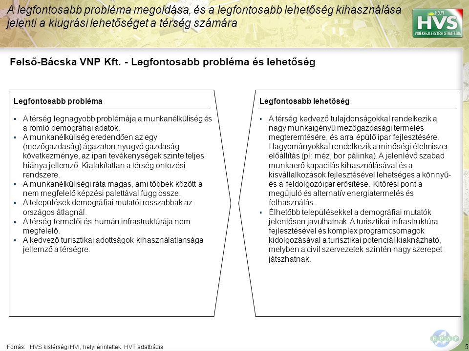 66 ▪Turisztikai létesítmények kialakítása és fejlesztése, eszközbeszerzés Forrás:HVS kistérségi HVI, helyi érintettek, HVS adatbázis Az egyes fejlesztési intézkedésekre allokált támogatási források nagysága 3/4 A legtöbb forrás – 791,699 EUR – a(z) Nagy hozzáadott értékű helyi termékek, hungarikumok előállítása, fejlesztése, piacra jutásának elősegítése hálózatépítéssel fejlesztési intézkedésre lett allokálva Fejlesztési intézkedés ▪Turisztikai attrakciófejlesztés Fő fejlesztési prioritás: Helyi turizmus fejlesztése Allokált forrás (EUR) 692,448 442,834