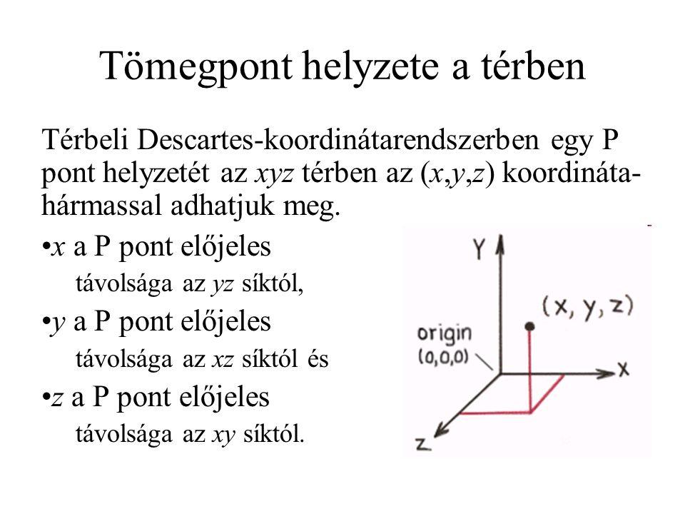 Tömegpont helyzete a térben Térbeli Descartes-koordinátarendszerben egy P pont helyzetét az xyz térben az (x,y,z) koordináta- hármassal adhatjuk meg.