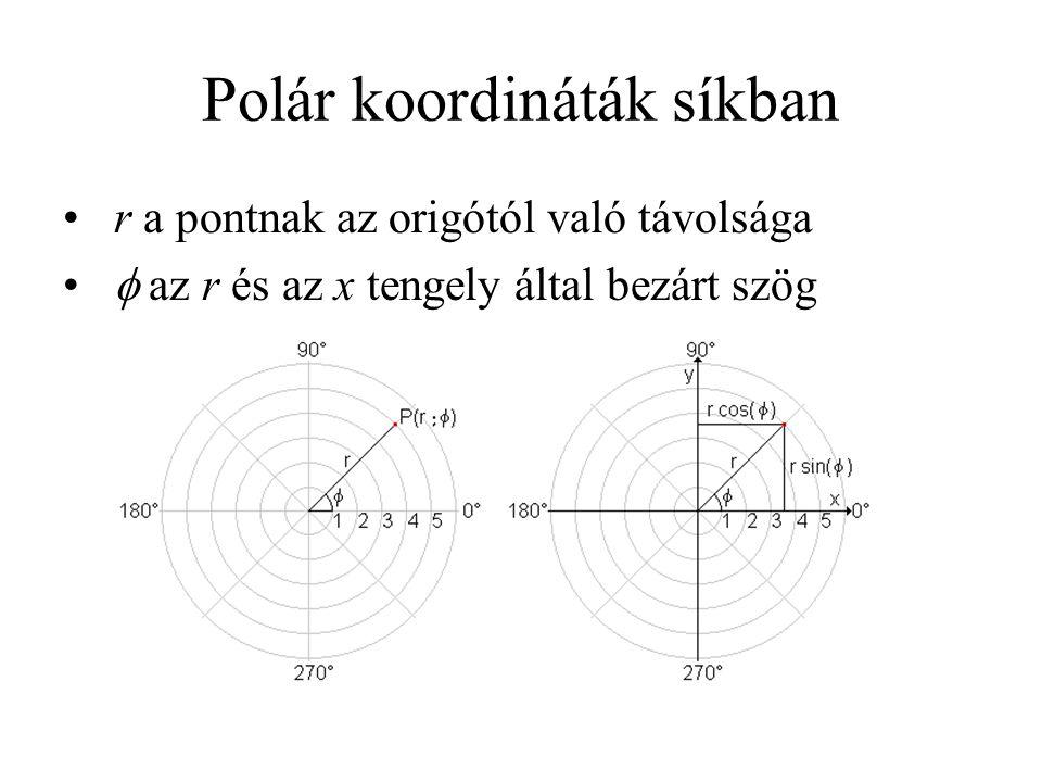 Polár koordináták síkban r a pontnak az origótól való távolsága  az r és az x tengely által bezárt szög
