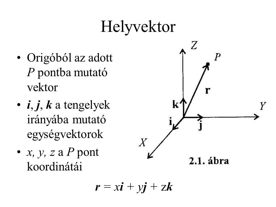 Helyvektor Origóból az adott P pontba mutató vektor i, j, k a tengelyek irányába mutató egységvektorok x, y, z a P pont koordinátái r = xi + yj + zk