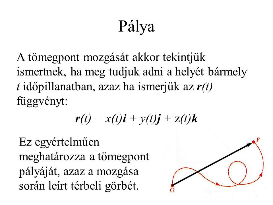Pálya A tömegpont mozgását akkor tekintjük ismertnek, ha meg tudjuk adni a helyét bármely t időpillanatban, azaz ha ismerjük az r(t) függvényt: r(t) =