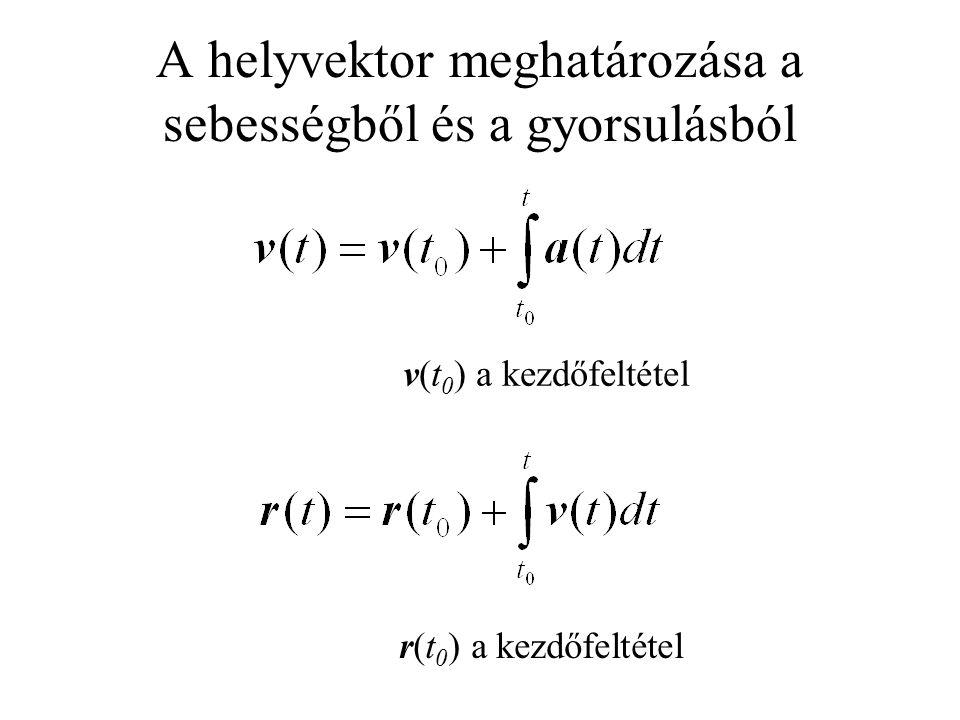v(t 0 ) a kezdőfeltétel r(t 0 ) a kezdőfeltétel