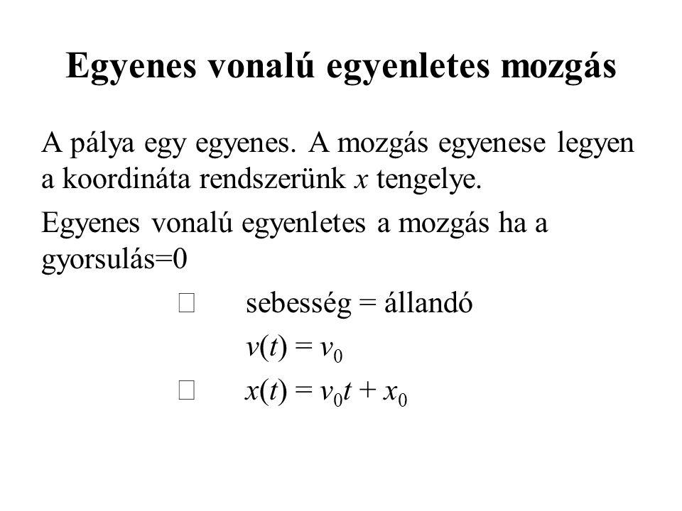 Egyenes vonalú egyenletes mozgás A pálya egy egyenes. A mozgás egyenese legyen a koordináta rendszerünk x tengelye. Egyenes vonalú egyenletes a mozgás