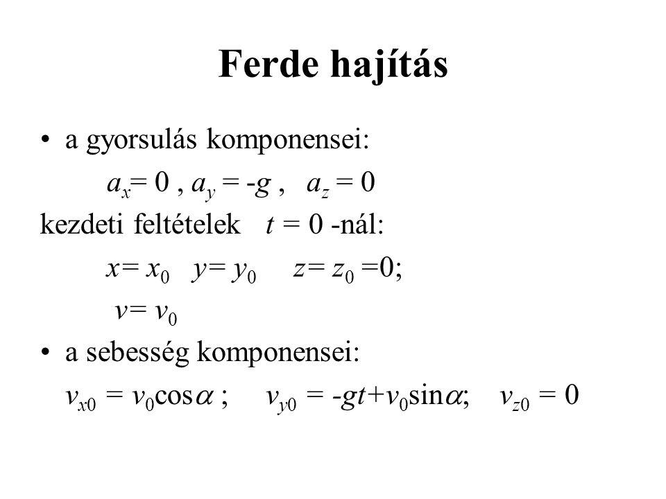 a gyorsulás komponensei: a x = 0, a y = -g,a z = 0 kezdeti feltételek t = 0 -nál: x= x 0 y= y 0 z= z 0 =0; v= v 0 a sebesség komponensei: v x0 = v 0 c