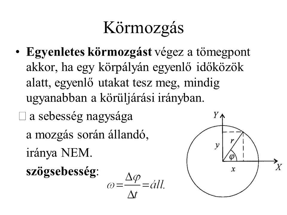 Körmozgás Egyenletes körmozgást végez a tömegpont akkor, ha egy körpályán egyenlő időközök alatt, egyenlő utakat tesz meg, mindig ugyanabban a körüljá