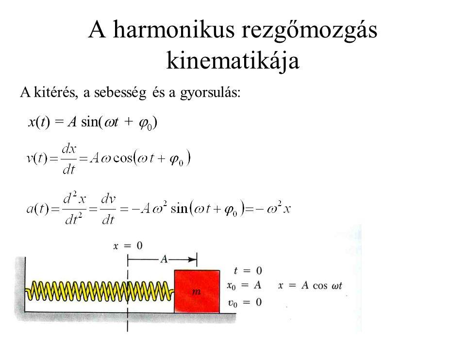 A kitérés, a sebesség és a gyorsulás: x(t) = A sin(  t +  0 ) A harmonikus rezgőmozgás kinematikája