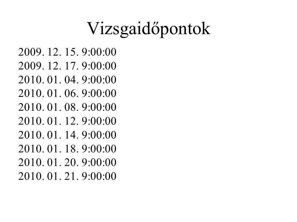 Vizsgaidőpontok 2009. 12. 15. 9:00:00 2009. 12. 17. 9:00:00 2010. 01. 04. 9:00:00 2010. 01. 06. 9:00:00 2010. 01. 08. 9:00:00 2010. 01. 12. 9:00:00 20