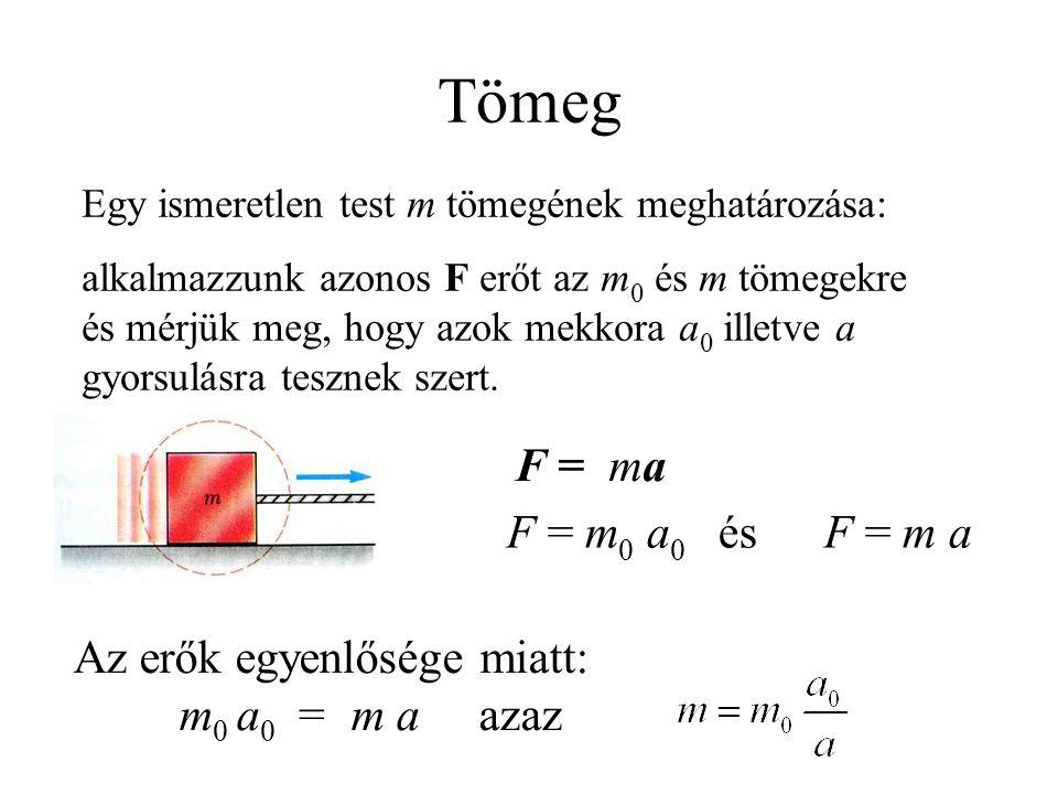 Egy ismeretlen test m tömegének meghatározása: alkalmazzunk azonos F erőt az m 0 és m tömegekre és mérjük meg, hogy azok mekkora a 0 illetve a gyorsul