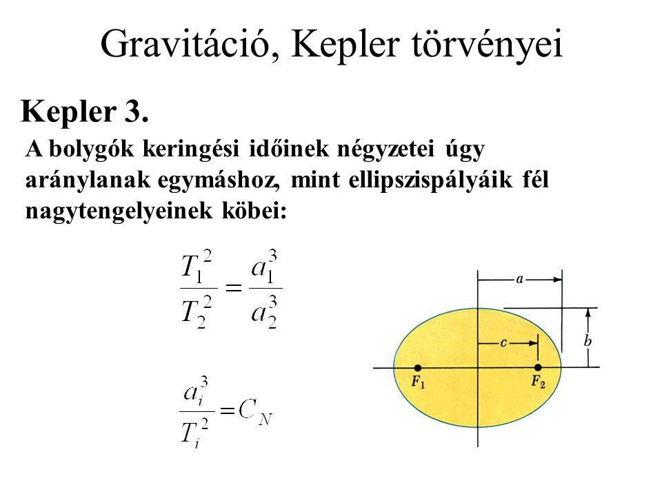 A bolygók keringési időinek négyzetei úgy aránylanak egymáshoz, mint ellipszispályáik fél nagytengelyeinek köbei: Kepler 3. Gravitáció, Kepler törvény