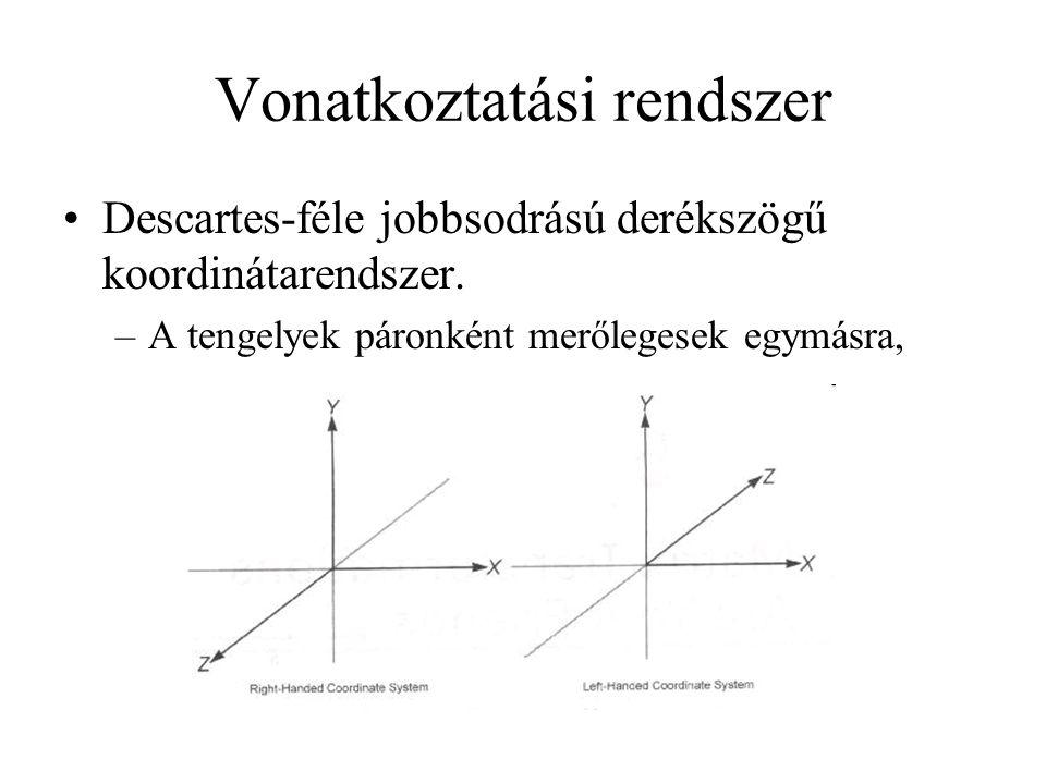 Vonatkoztatási rendszer Descartes-féle jobbsodrású derékszögű koordinátarendszer. –A tengelyek páronként merőlegesek egymásra,