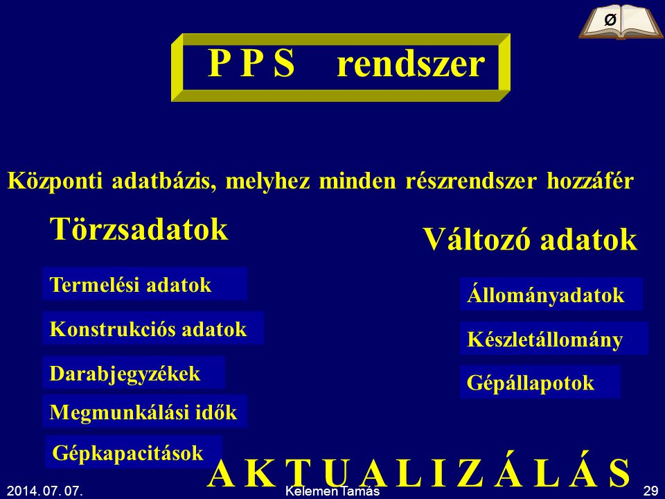 2014. 07. 07.Kelemen Tamás29 P P S rendszer Központi adatbázis, melyhez minden részrendszer hozzáfér Törzsadatok Változó adatok Termelési adatok Konst