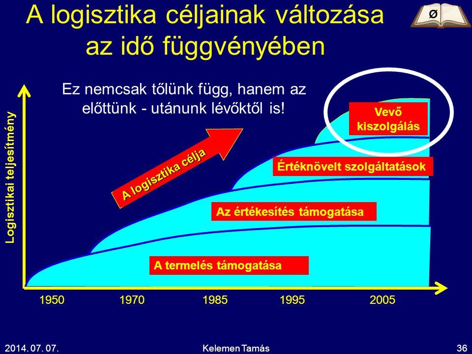 2014. 07. 07.Kelemen Tamás36 A logisztika céljainak változása az idő függvényében 1950 Logisztikai teljesítmény 1970198519952005 A termelés támogatása