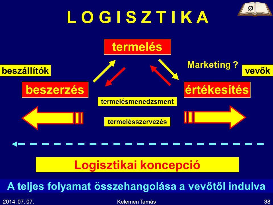 2014. 07. 07.Kelemen Tamás38 L O G I S Z T I K A termelés beszerzésértékesítés Marketing ? termelésmenedzsment termelésszervezés Logisztikai koncepció