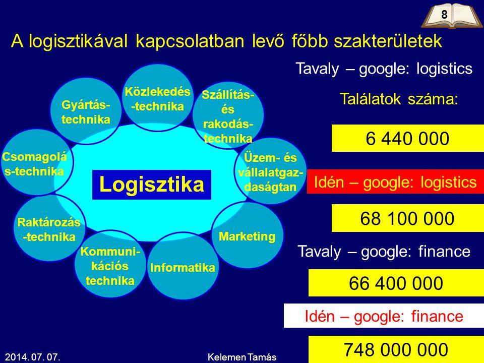 2014. 07. 07.Kelemen Tamás43 A logisztikával kapcsolatban levő főbb szakterületek 8 Logisztika Gyártás- technika Kommuni- kációs technika Informatika