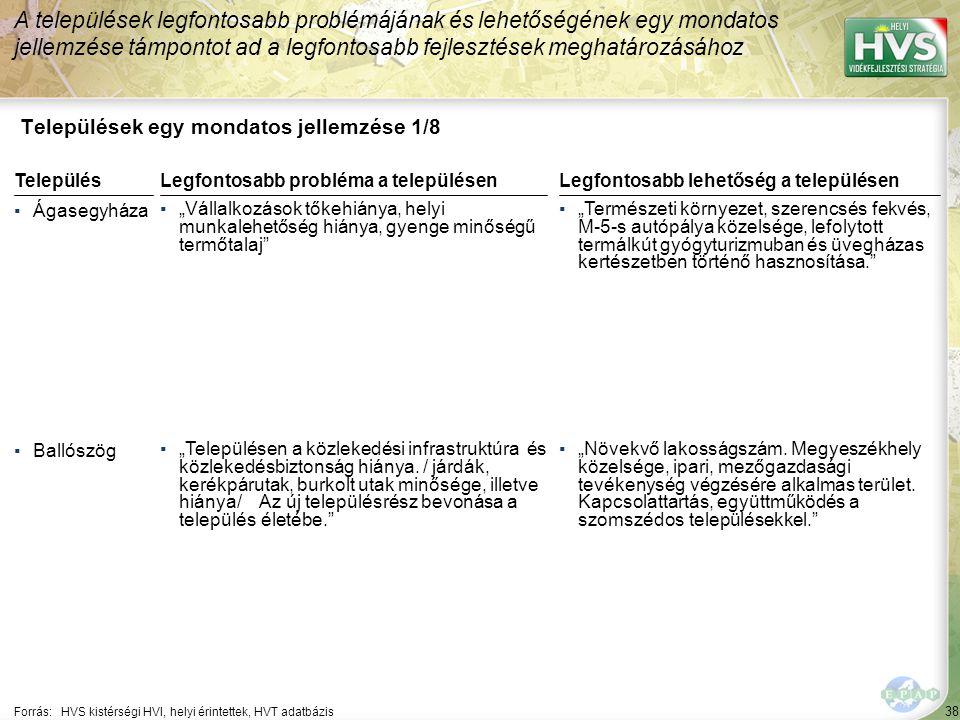 """38 Települések egy mondatos jellemzése 1/8 A települések legfontosabb problémájának és lehetőségének egy mondatos jellemzése támpontot ad a legfontosabb fejlesztések meghatározásához Forrás:HVS kistérségi HVI, helyi érintettek, HVT adatbázis TelepülésLegfontosabb probléma a településen ▪Ágasegyháza ▪""""Vállalkozások tőkehiánya, helyi munkalehetőség hiánya, gyenge minőségű termőtalaj ▪Ballószög ▪""""Településen a közlekedési infrastruktúra és közlekedésbiztonság hiánya."""