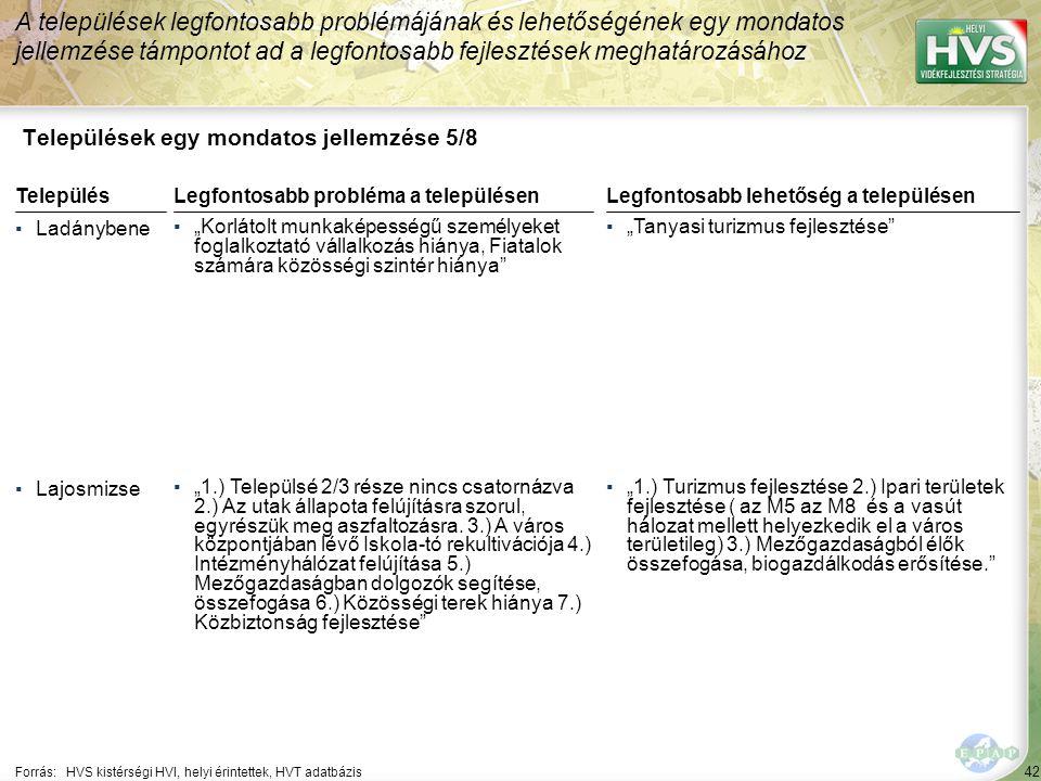 """42 Települések egy mondatos jellemzése 5/8 A települések legfontosabb problémájának és lehetőségének egy mondatos jellemzése támpontot ad a legfontosabb fejlesztések meghatározásához Forrás:HVS kistérségi HVI, helyi érintettek, HVT adatbázis TelepülésLegfontosabb probléma a településen ▪Ladánybene ▪""""Korlátolt munkaképességű személyeket foglalkoztató vállalkozás hiánya, Fiatalok számára közösségi szintér hiánya ▪Lajosmizse ▪""""1.) Települsé 2/3 része nincs csatornázva 2.) Az utak állapota felújításra szorul, egyrészük meg aszfaltozásra."""