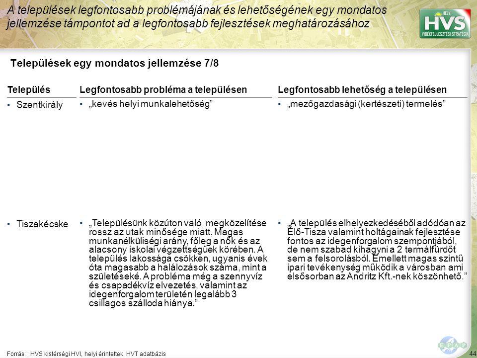 """44 Települések egy mondatos jellemzése 7/8 A települések legfontosabb problémájának és lehetőségének egy mondatos jellemzése támpontot ad a legfontosabb fejlesztések meghatározásához Forrás:HVS kistérségi HVI, helyi érintettek, HVT adatbázis TelepülésLegfontosabb probléma a településen ▪Szentkirály ▪""""kevés helyi munkalehetőség ▪Tiszakécske ▪""""Településünk közúton való megközelítése rossz az utak minősége miatt."""